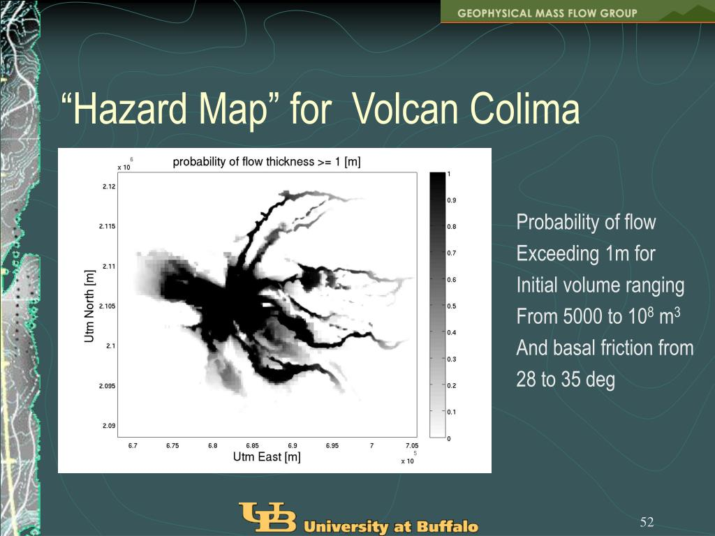 """Hazard Map"" for  Volcan Colima"