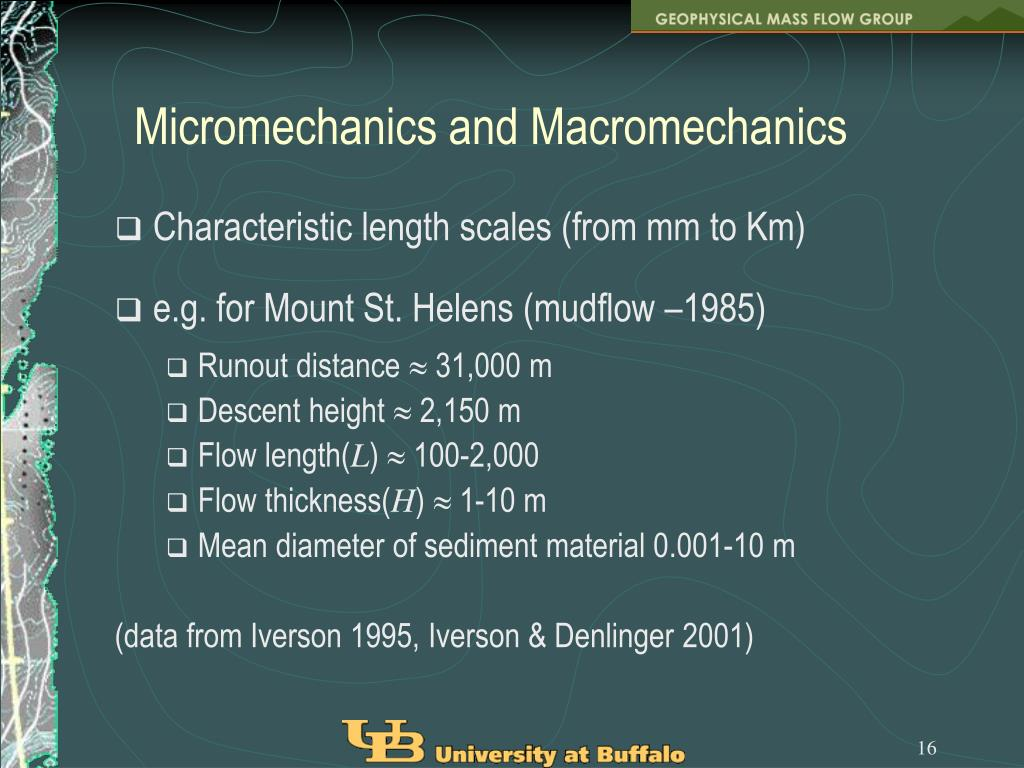 Micromechanics and Macromechanics