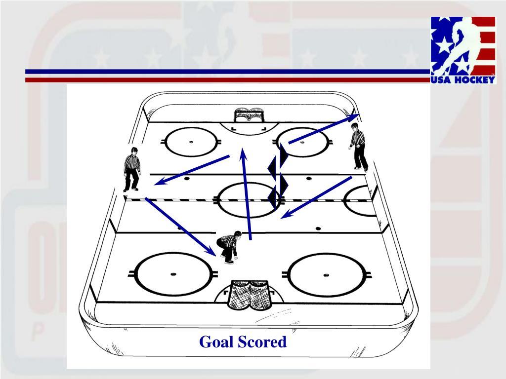 Goal Scored