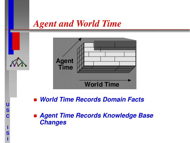 Agent and world time