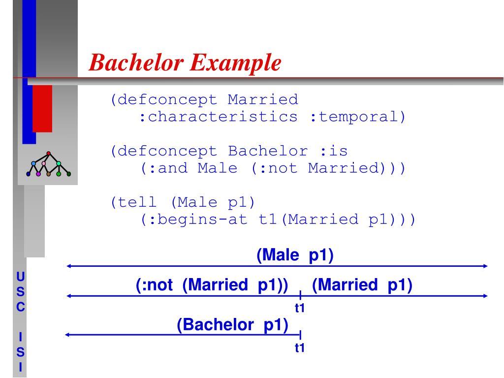Bachelor Example