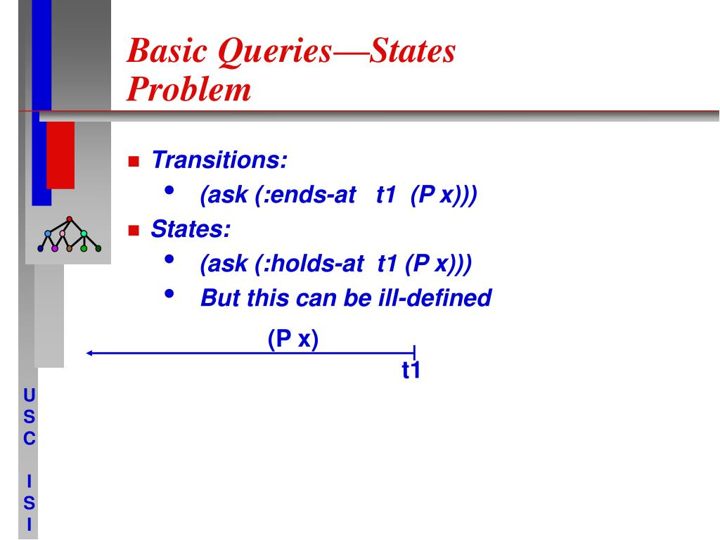Basic Queries—States