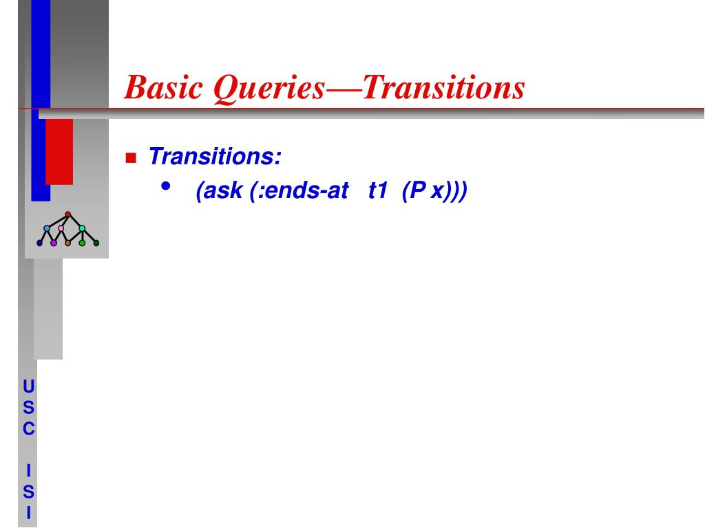 Basic Queries—Transitions
