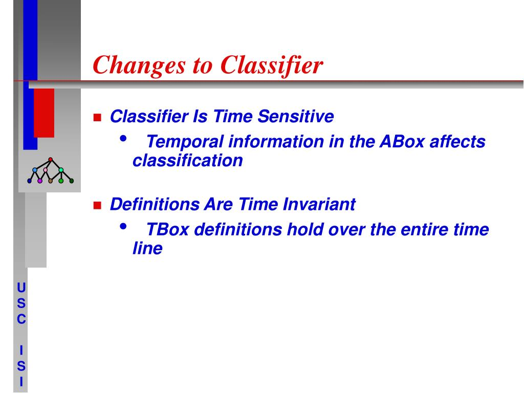 Changes to Classifier