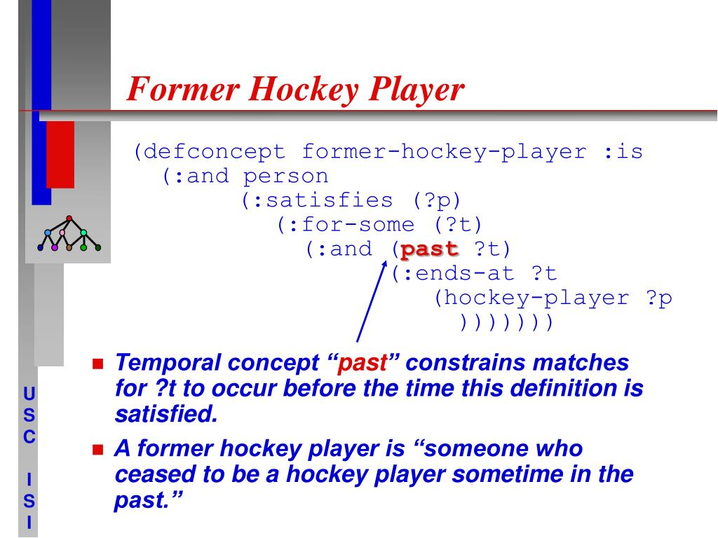 Former Hockey Player
