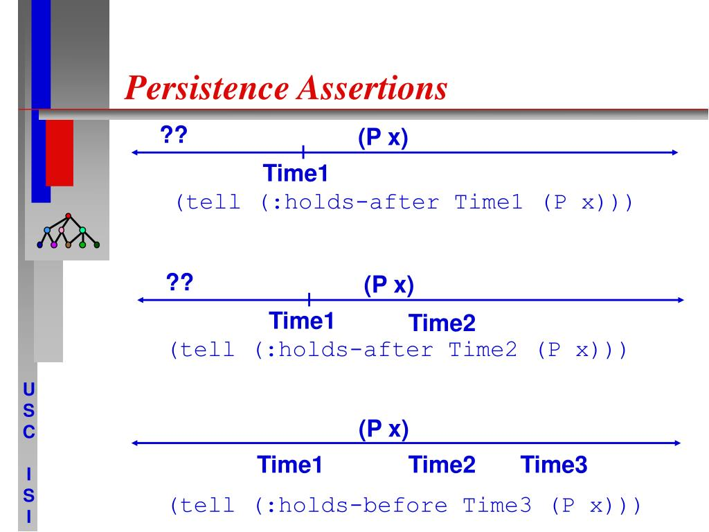 Persistence Assertions