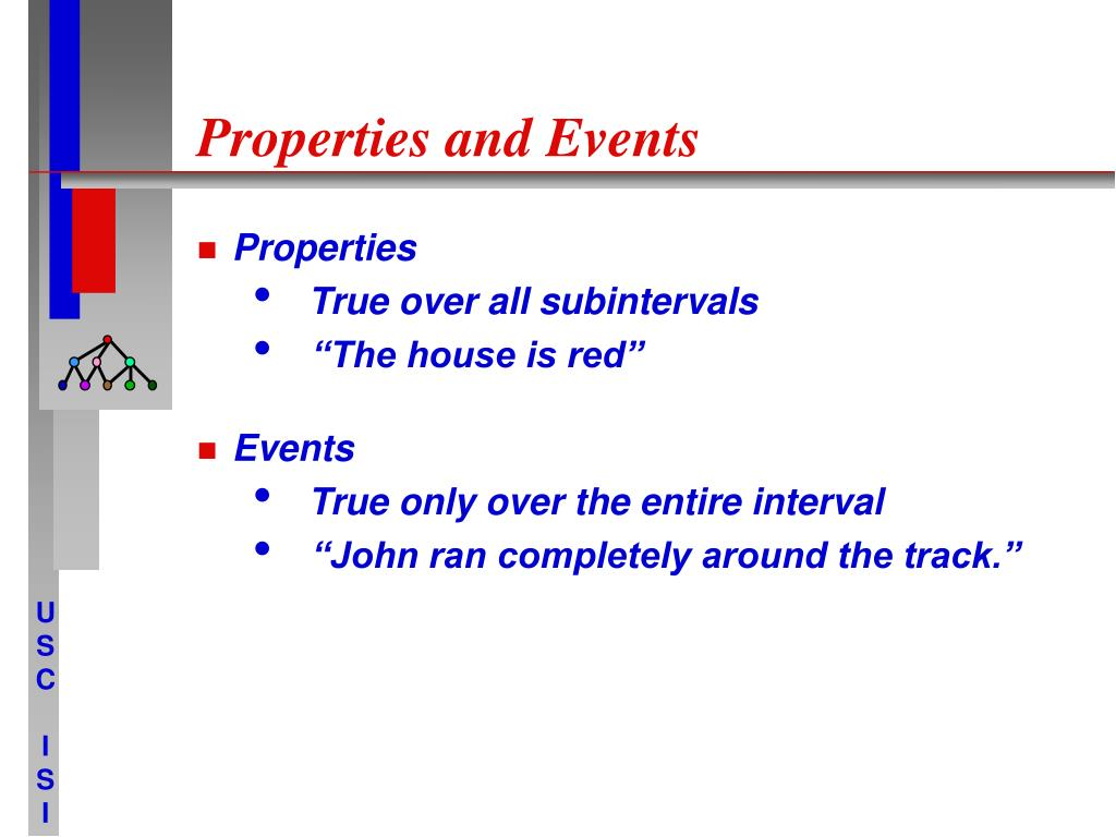Properties and Events