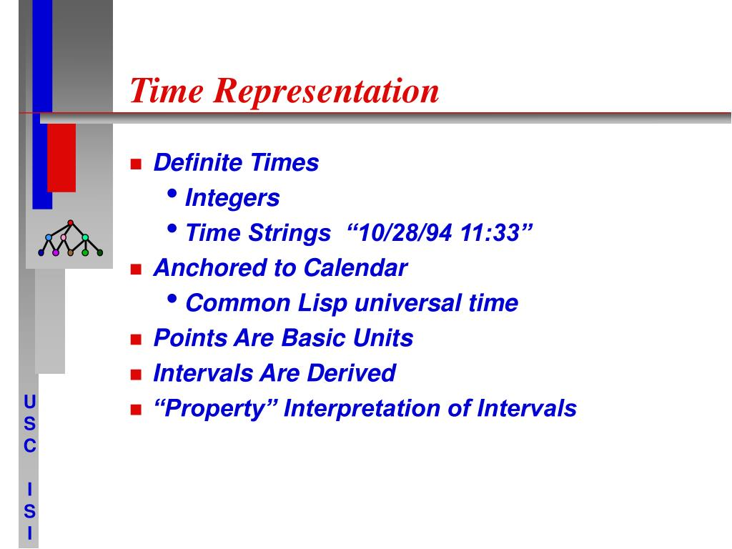 Time Representation