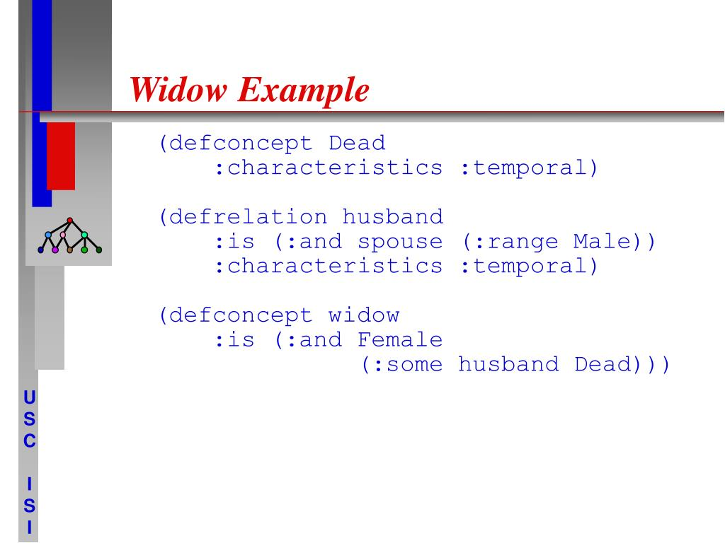 Widow Example