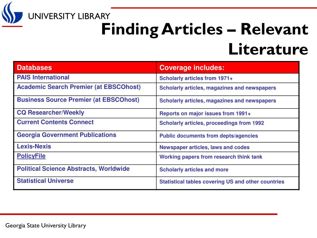 Finding Articles – Relevant Literature