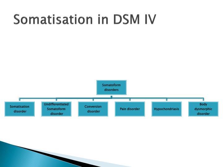 somatoform disorder case study