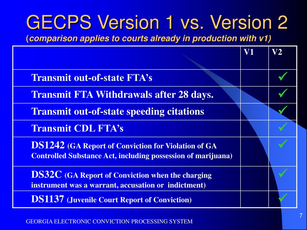 GECPS Version 1 vs. Version 2