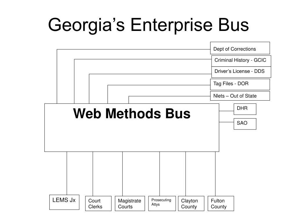 Georgia's Enterprise Bus