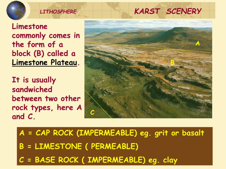 Limestone commonly comes in the form of a block (B) called a