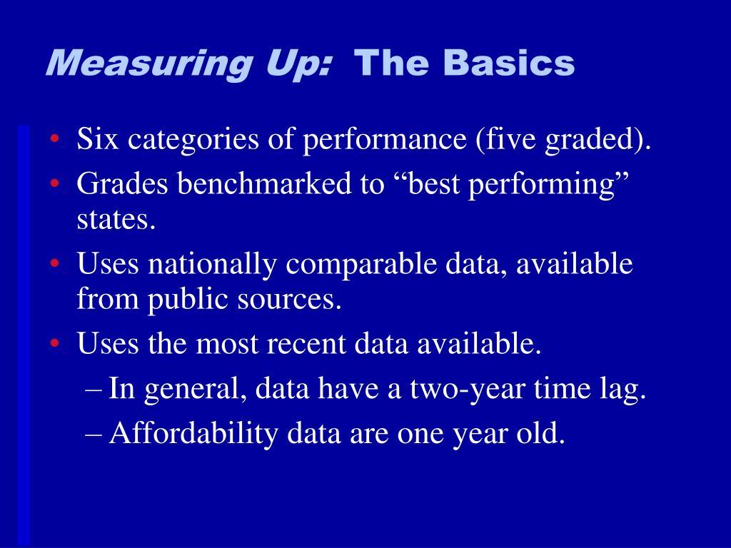 Measuring Up: