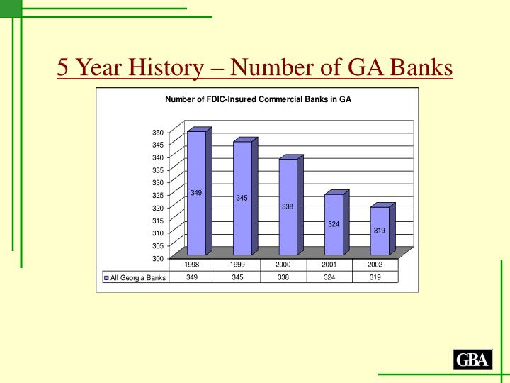 5 year history number of ga banks