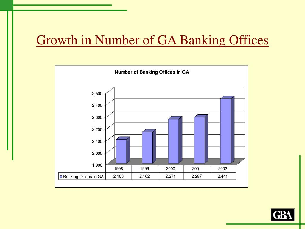 Growth in Number of GA Banking Offices