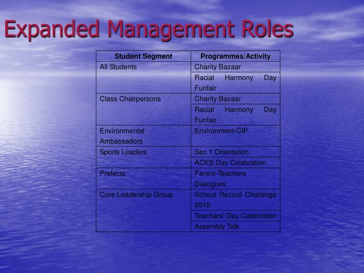 Expanded Management Roles