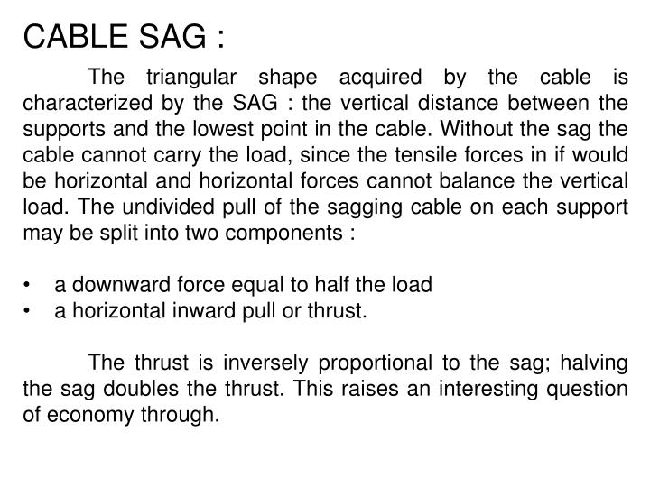 CABLE SAG :