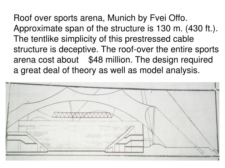 Roof over sports arena, Munich by Fvei Offo. Approximate span of the structure is 130 m. (430 ft.). The tentlike simplicity of this prestressed cable structure is deceptive. The roof-over the entire sports arena cost about    $48 million. The design required a great deal of theory as well as model analysis.