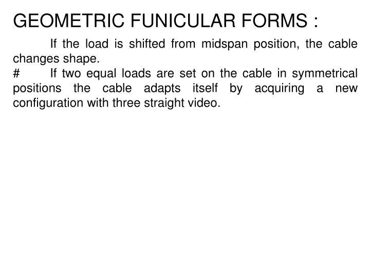 GEOMETRIC FUNICULAR FORMS :