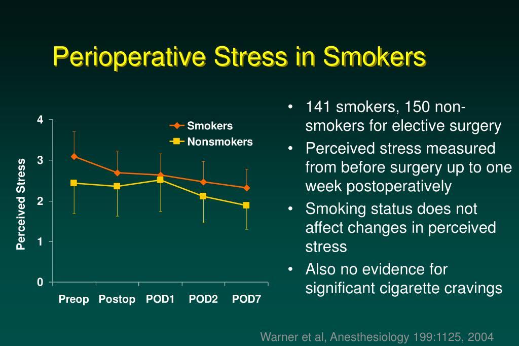 Perioperative Stress in Smokers