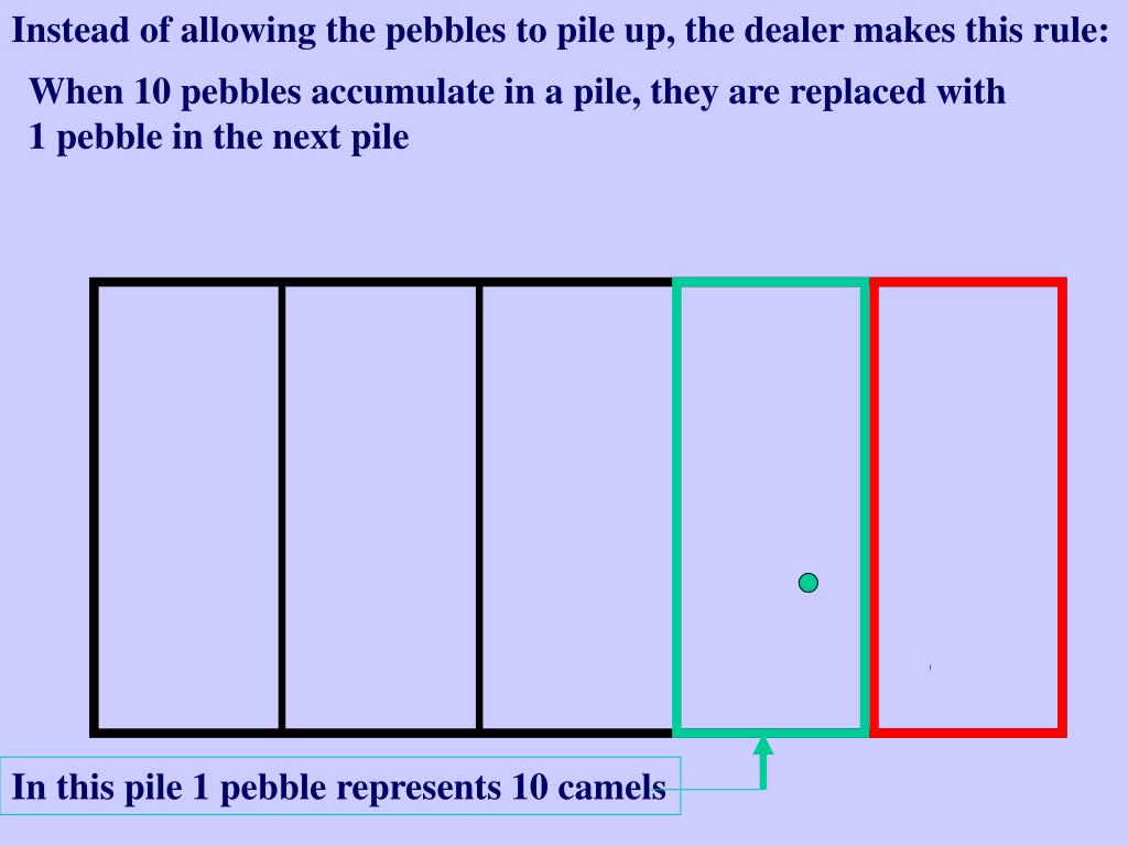 Instead of allowing the pebbles to pile up, the dealer makes this rule: