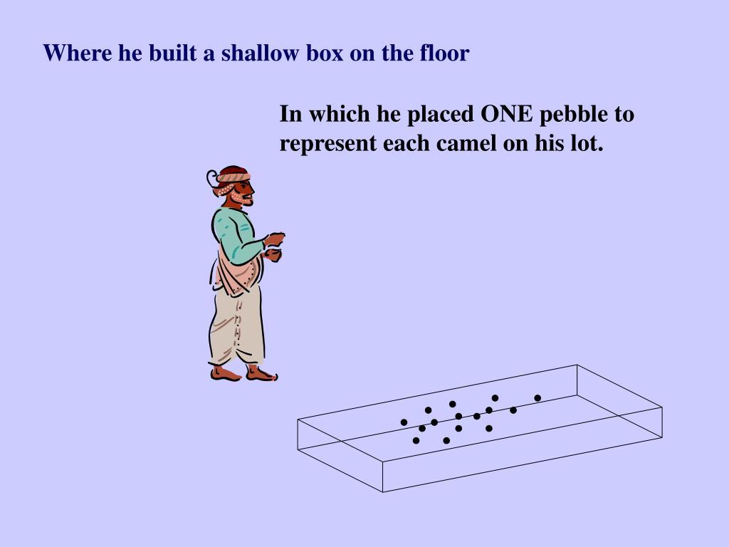 Where he built a shallow box on the floor