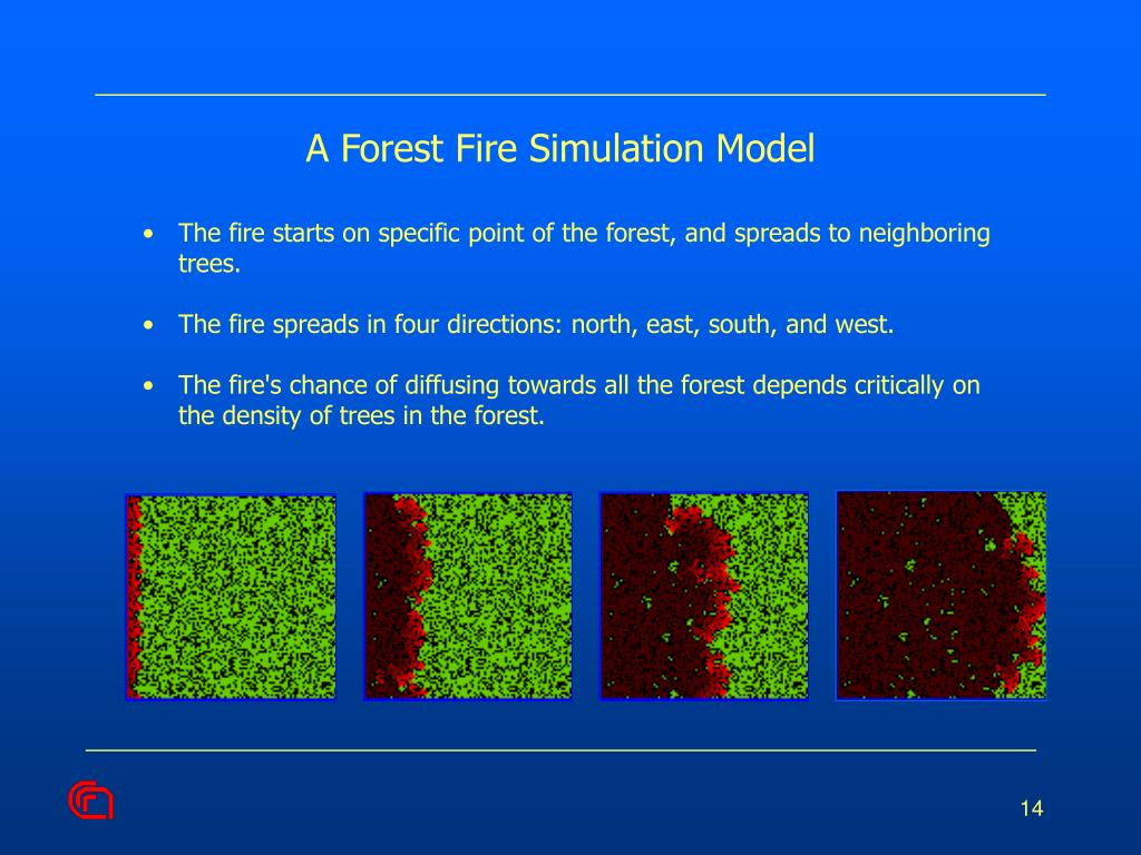 A Forest Fire Simulation Model