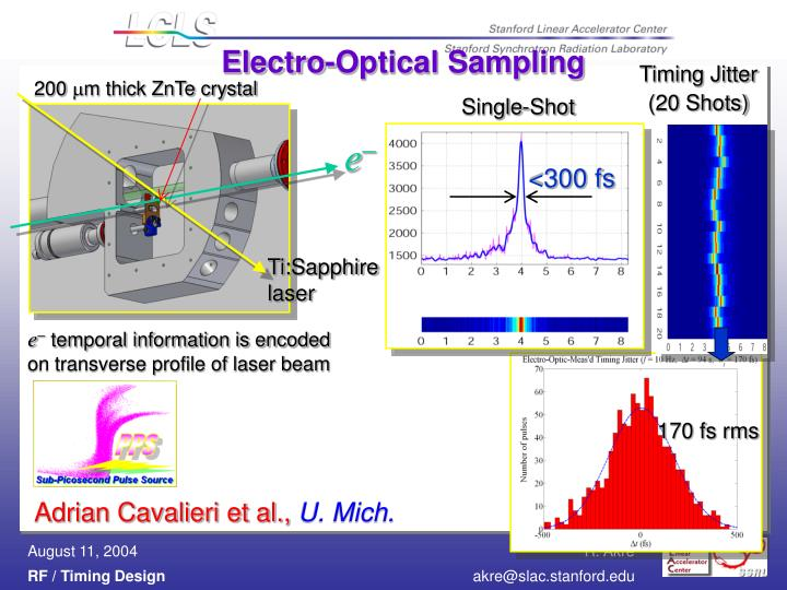 Electro-Optical Sampling