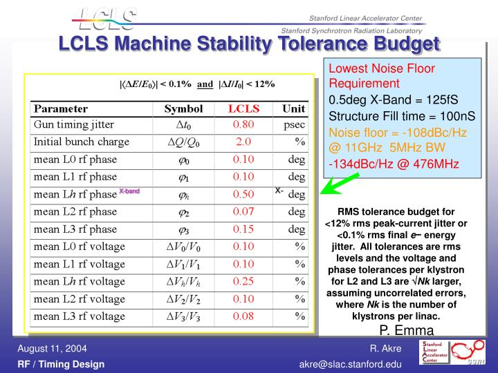 Lcls machine stability tolerance budget