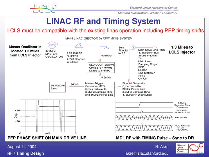 LINAC RF and Timing System