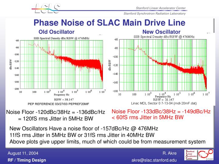 Phase Noise of SLAC Main Drive Line