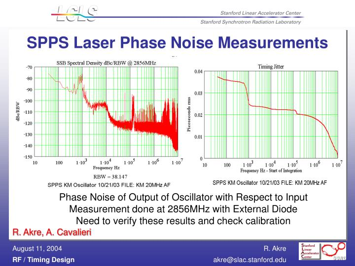 SPPS Laser Phase Noise Measurements