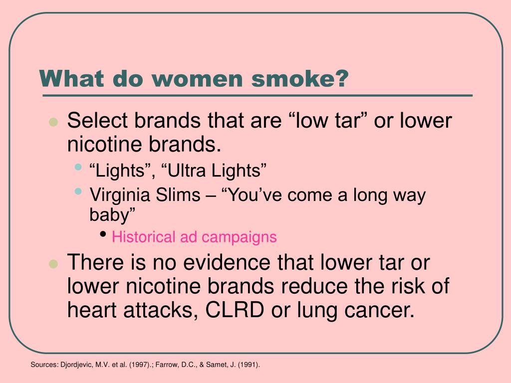 What do women smoke?