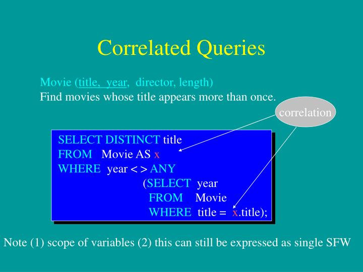 Correlated Queries