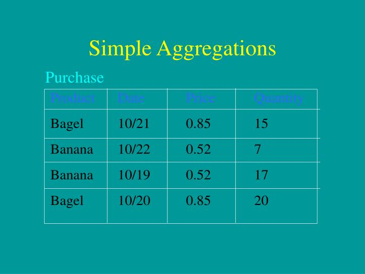 Simple Aggregations