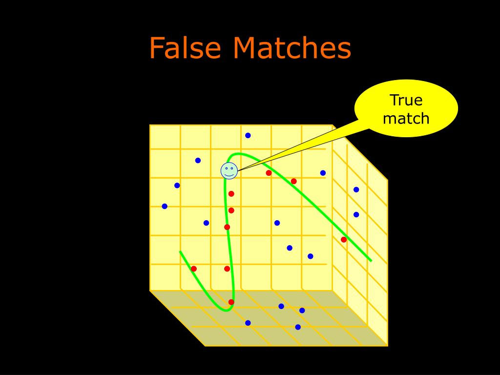 False Matches