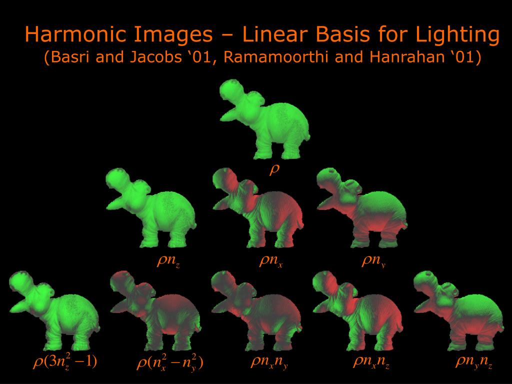Harmonic Images – Linear Basis for Lighting