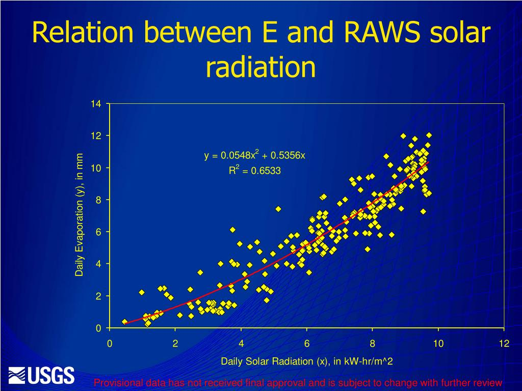Relation between E and RAWS solar radiation