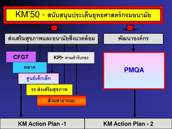 KM'50 -
