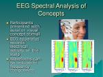 eeg spectral analysis of concepts
