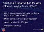additional opportunities for one of your largest user groups