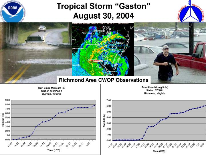 "Tropical Storm ""Gaston"""