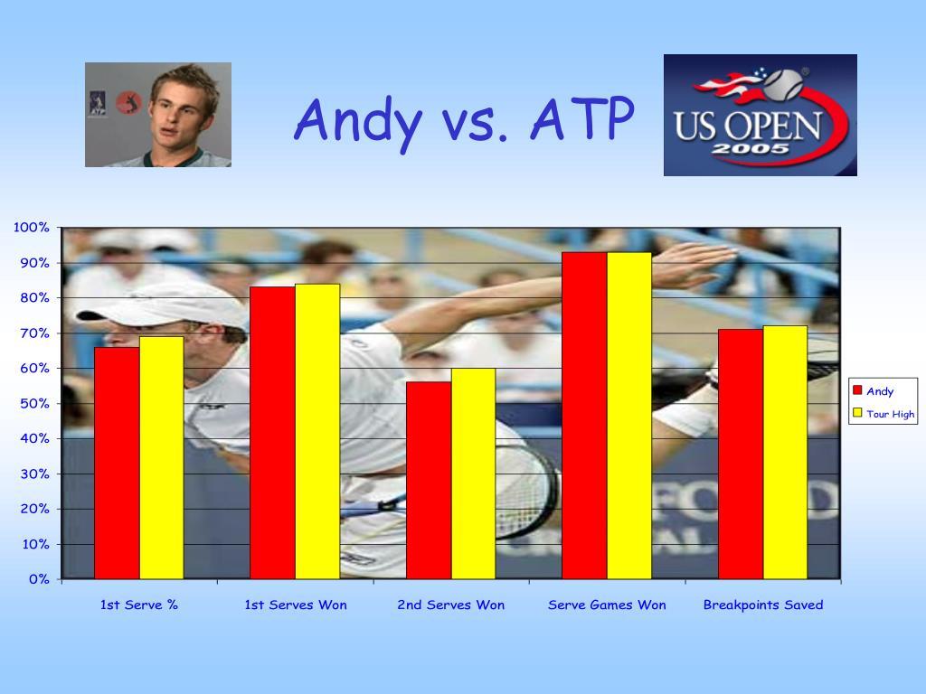 Andy vs. ATP
