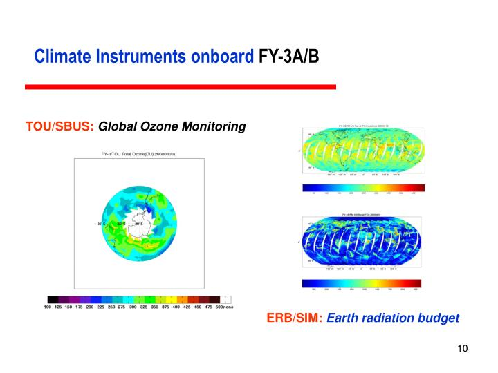 Climate Instruments onboard