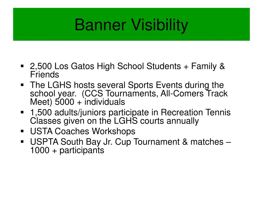 Banner Visibility