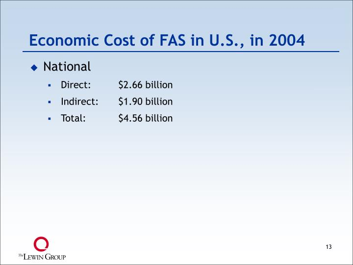 Economic Cost of FAS in U.S., in 2004