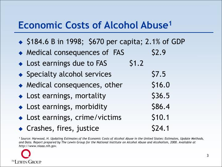 Economic Costs of Alcohol Abuse