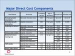 major direct cost components